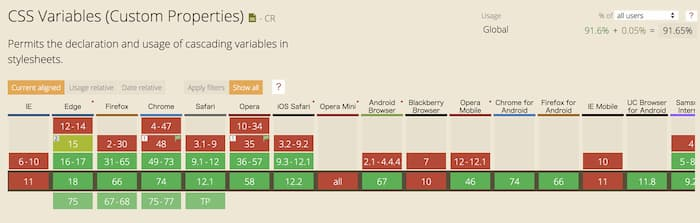 CSS Variables support