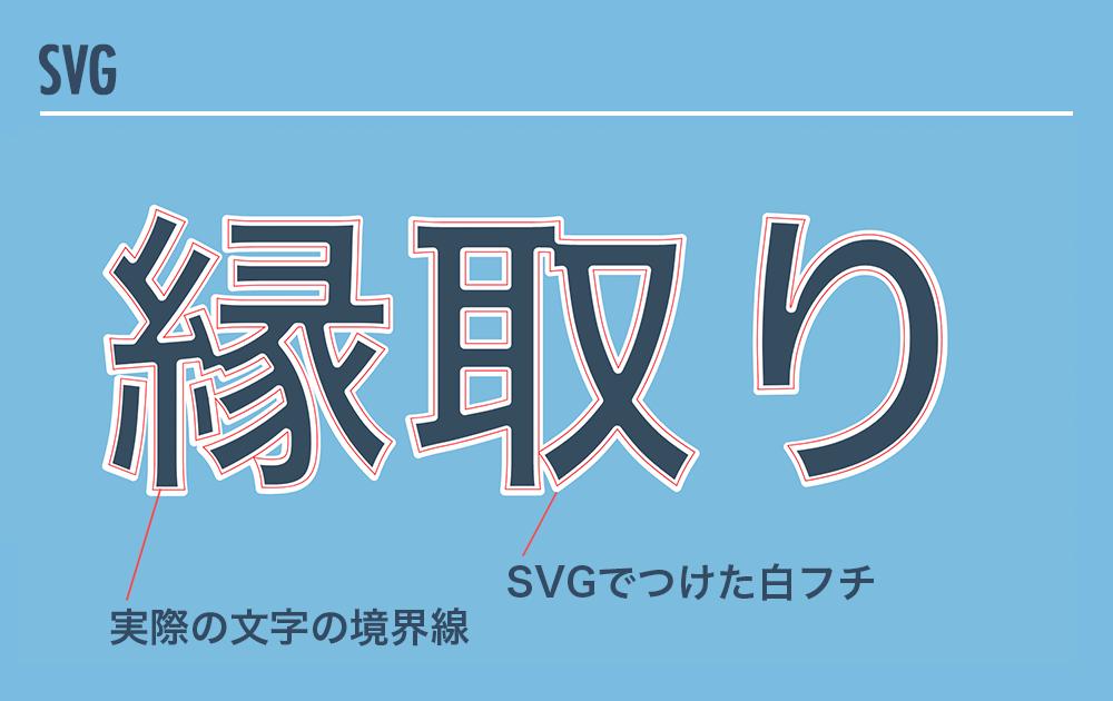 SVGで文字に白フチをつけた図
